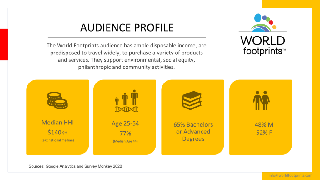 Work with Us - world footprints audience profile